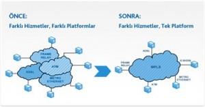vpn network çözümleri